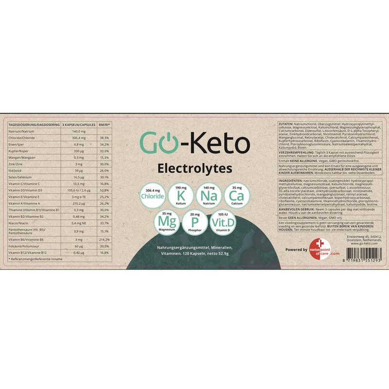 Go-Keto Electrolytes